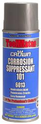 Corrosion Suppressant 101
